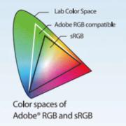 Spazio Colore Scanner Graphtec CSX500