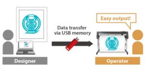Caricamenti dati USB plotter da taglio professionale Graphtec